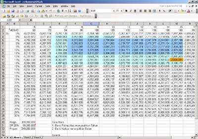 simulasi KPR dengan excel